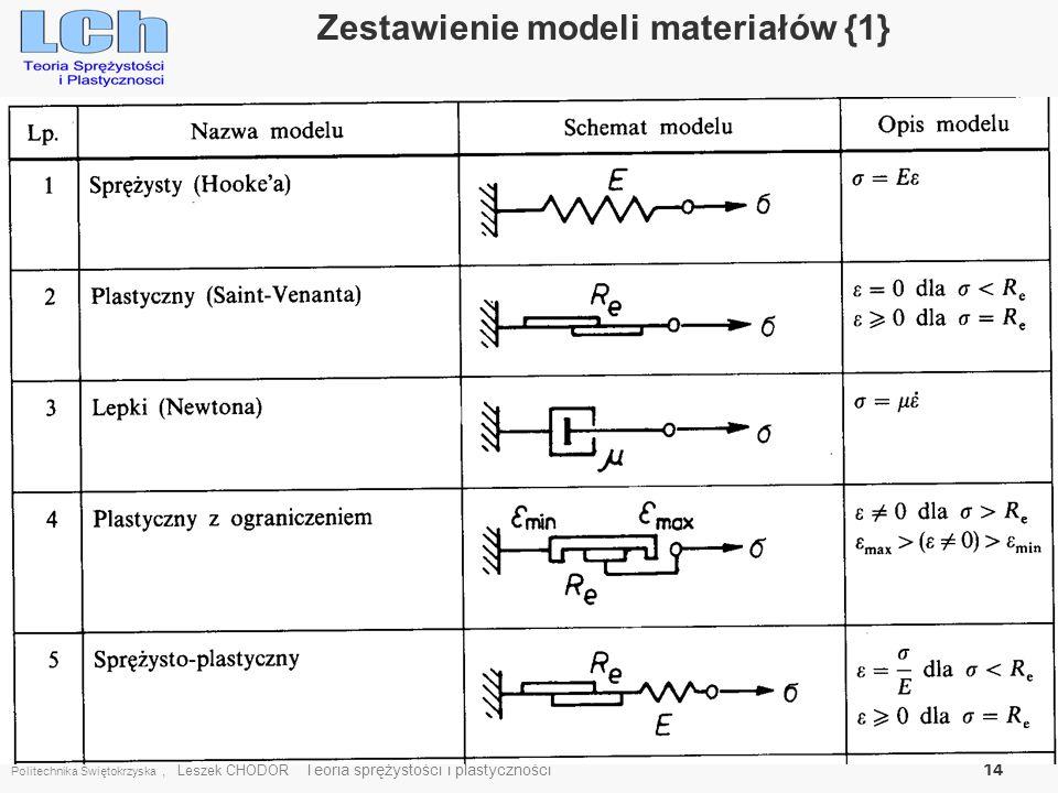 Politechnika Świętokrzyska, Leszek CHODOR Teoria sprężystości i plastyczności 14 Zestawienie modeli materiałów {1}