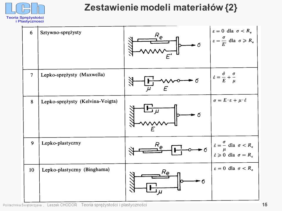 Politechnika Świętokrzyska, Leszek CHODOR Teoria sprężystości i plastyczności 15 Zestawienie modeli materiałów {2}