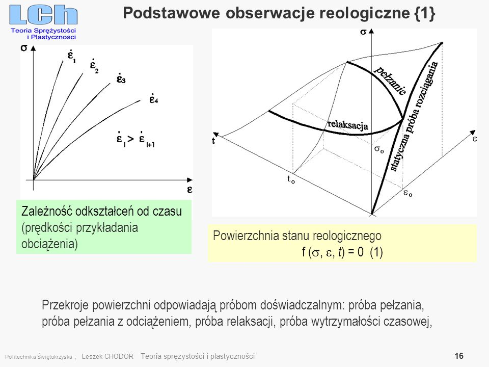 Politechnika Świętokrzyska, Leszek CHODOR Teoria sprężystości i plastyczności 16 Podstawowe obserwacje reologiczne {1} Zależność odkształceń od czasu