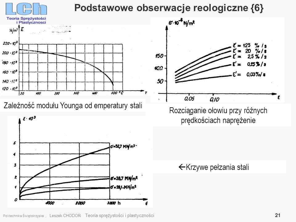 Politechnika Świętokrzyska, Leszek CHODOR Teoria sprężystości i plastyczności 21 Podstawowe obserwacje reologiczne {6}. Zależność modułu Younga od emp