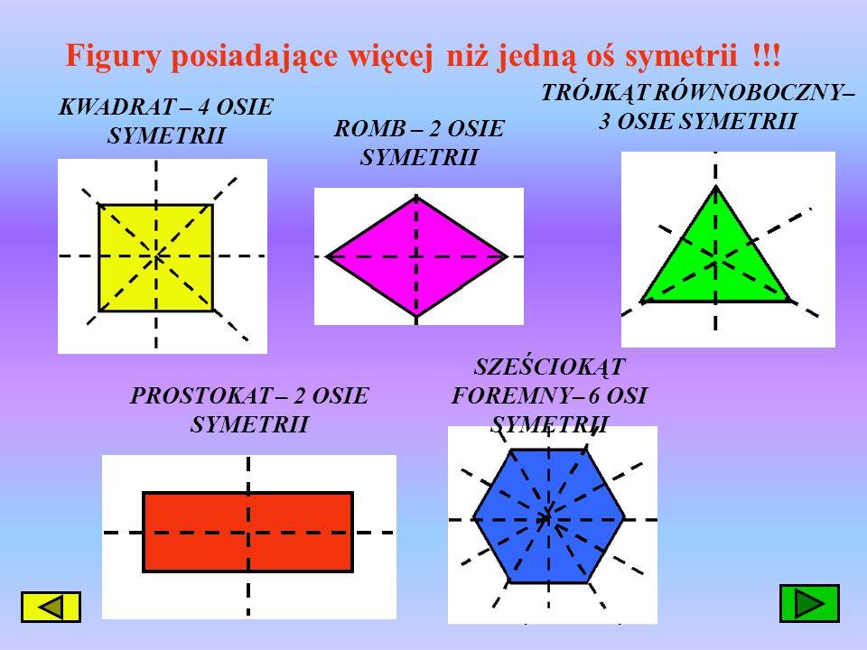 Przykładowe figury, nie posiadające osi symetrii to : RÓWNOLEGŁOBOK TRÓJKĄT RÓŻNOBOCZNY TRAPEZ PROSTOKĄTNY TRAPEZ NIERÓWNORAMIENNY