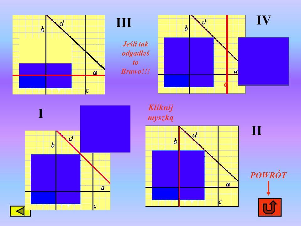 SPÓJRZ NA TE RYSUNKI !!! Wyobraź sobie ze ustawiasz lusterko, wzdłuż prostych a i b. Czy potrafisz wyobrazić sobie jaka powstanie wówczas figura? Spró