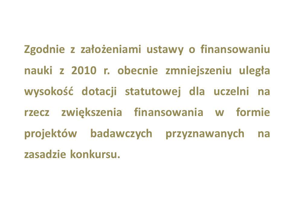 Zgodnie z założeniami ustawy o finansowaniu nauki z 2010 r. obecnie zmniejszeniu uległa wysokość dotacji statutowej dla uczelni na rzecz zwiększenia f