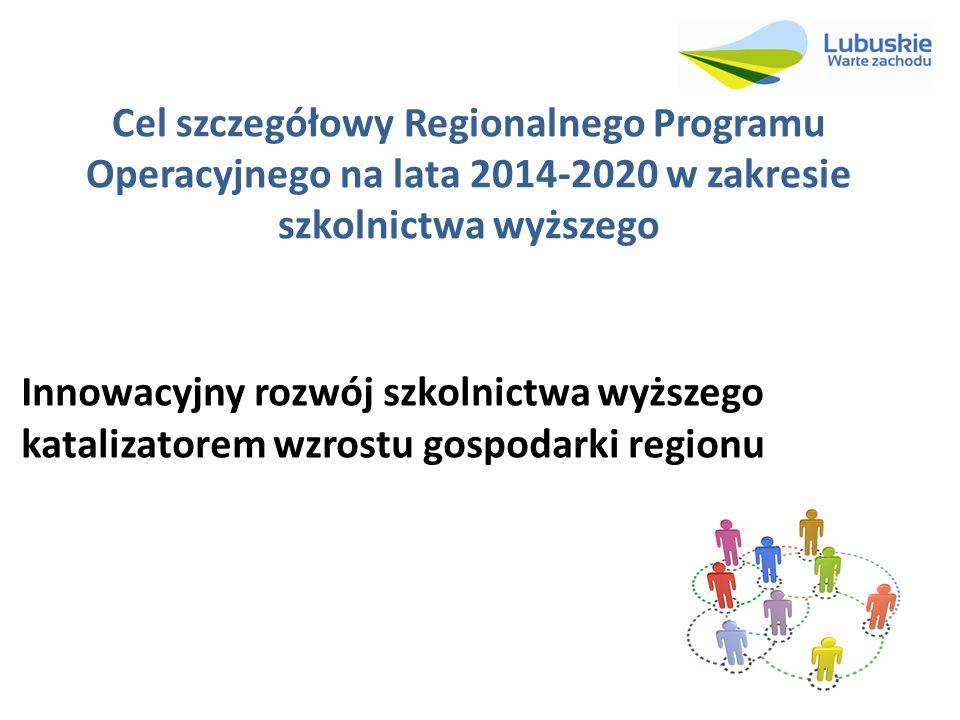 Cel szczegółowy Regionalnego Programu Operacyjnego na lata 2014-2020 w zakresie szkolnictwa wyższego Innowacyjny rozwój szkolnictwa wyższego katalizat