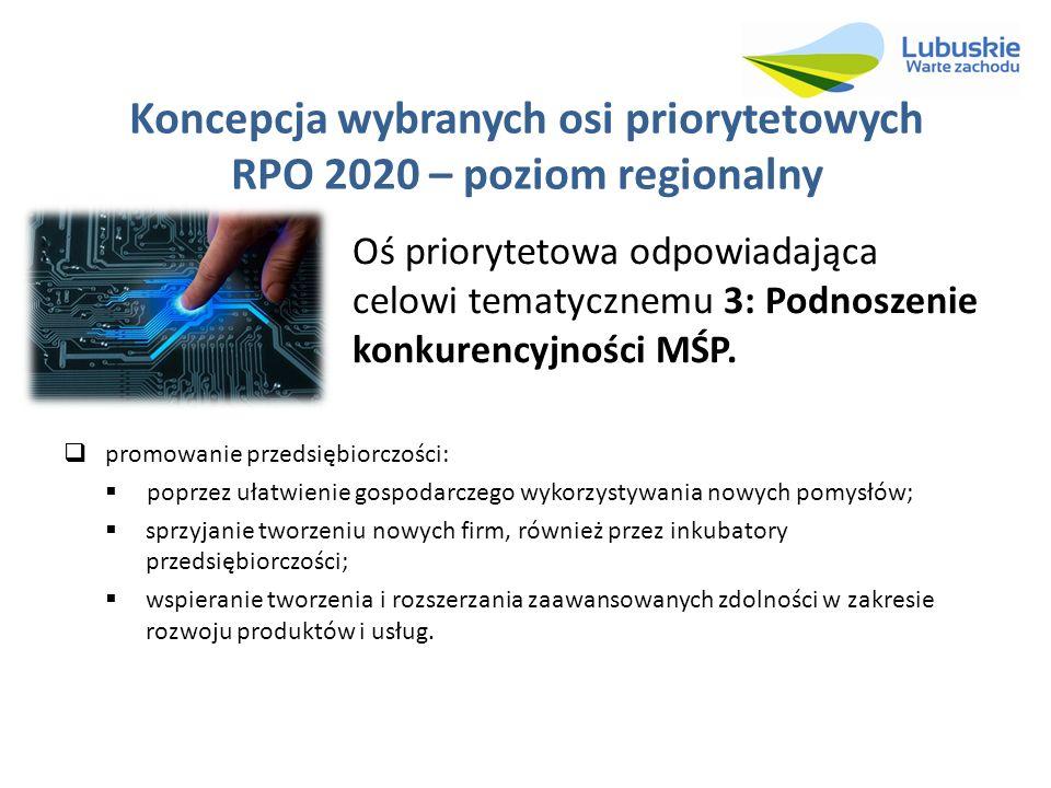 Koncepcja wybranych osi priorytetowych RPO 2020 – poziom regionalny Oś priorytetowa odpowiadająca celowi tematycznemu 3: Podnoszenie konkurencyjności