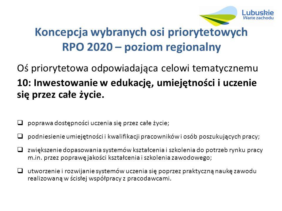 Koncepcja wybranych osi priorytetowych RPO 2020 – poziom regionalny Oś priorytetowa odpowiadająca celowi tematycznemu 10: Inwestowanie w edukację, umi