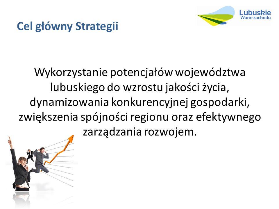 Cel główny Strategii Wykorzystanie potencjałów województwa lubuskiego do wzrostu jakości życia, dynamizowania konkurencyjnej gospodarki, zwiększenia s