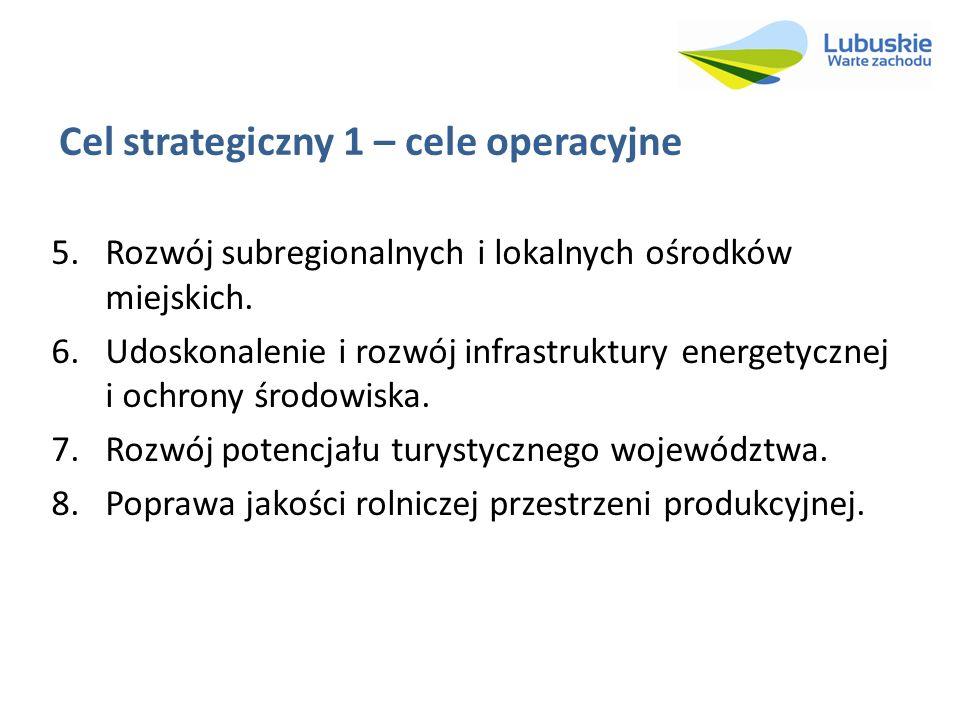 Cel strategiczny 1 – cele operacyjne 5.Rozwój subregionalnych i lokalnych ośrodków miejskich. 6.Udoskonalenie i rozwój infrastruktury energetycznej i