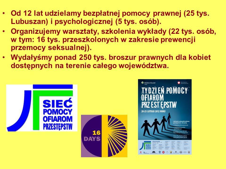 Od 12 lat udzielamy bezpłatnej pomocy prawnej (25 tys. Lubuszan) i psychologicznej (5 tys. osób). Organizujemy warsztaty, szkolenia wykłady (22 tys. o