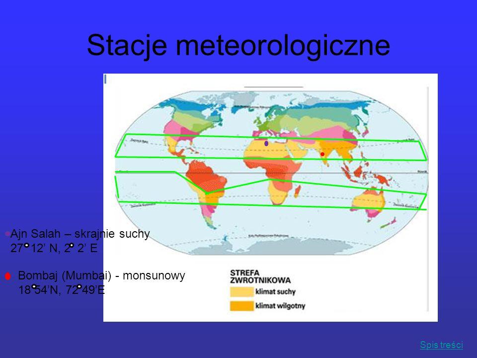 Stacje meteorologiczne Ajn Salah – skrajnie suchy 27 12 N, 2 2 E Bombaj (Mumbai) - monsunowy 18 54N, 72 49E Spis treści