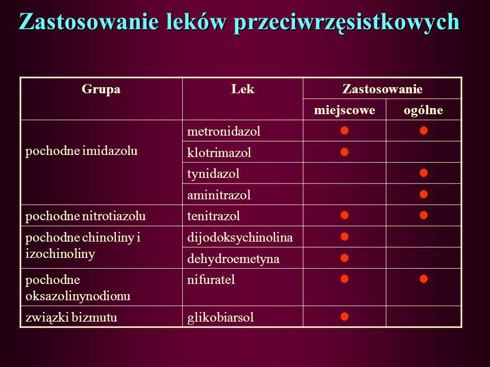 Leki przeciwpierwotniakowe leki przeciwrzęsistkowe leki działające miejscowo (w postaci gałek, tabletek, czopków dopochwowych) –leki działające miejsc