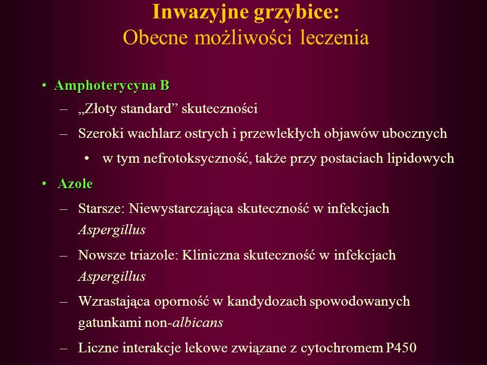 Leki przeciwgrzybicze