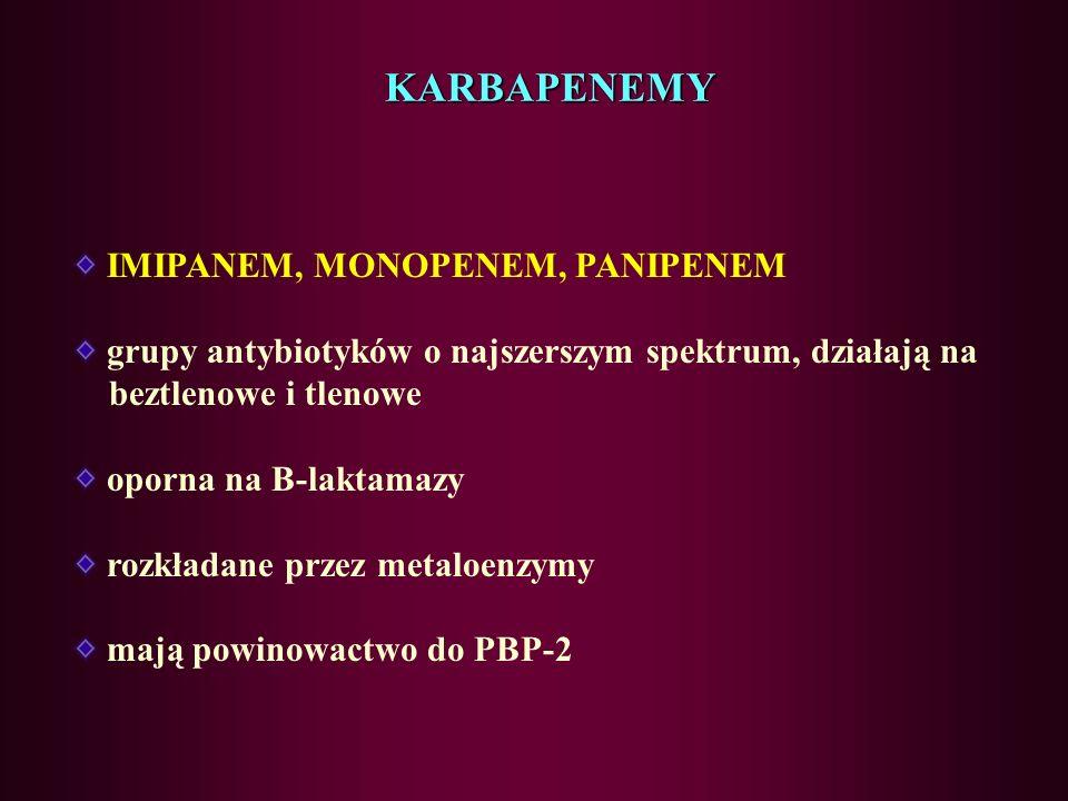Karbapenemy c.d. –dobre właściwości farmakokinetyczne / farmakodynamiczne –zastosowane w terapii empirycznej ciężkich zakażeń takich jak: posocznica,