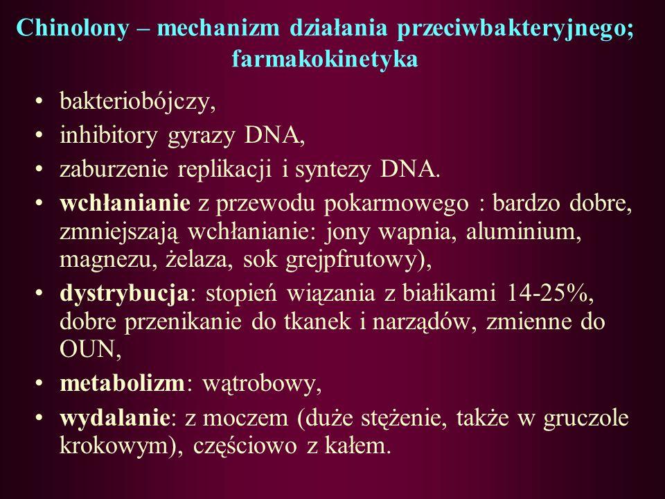 Chinolony – zakres działania przeciwbakteryjnego Staphylococcus (szczepy penicylinazo(+) i metycylinooporne), Streptococcus (mała aktywność wobec Ente