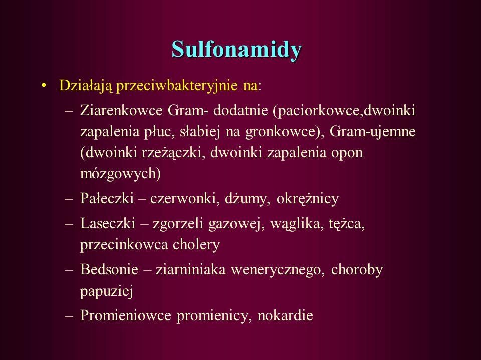 SPEKTRUM ZIARENKOWCE Gram (+) - S. pneumoniae - N. Meningitidis - Actinomyces - Nocardia PAŁECZKI Gram (-) - H.influenzae CHLAMYDIE PIERWOTNIAKI: - Pn