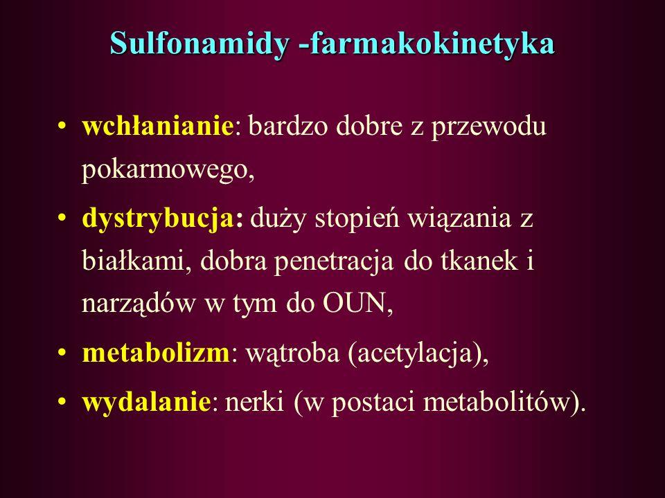 Sulfonamidy – zakres działania przeciwbakteryjnego.Oporność ziarenkowce: paciorkowce,(bez Enterococcus), S.pneumonie, Neisseria meningitidis, Actinomy