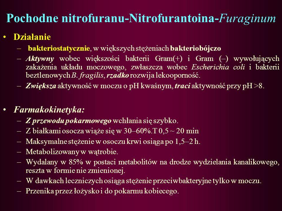 Pochodne nitrofuranu Działają bakteriostatycznie na bakterie Gram-dodatnie i Gram-ujemne oraz na pierwotniaki i grzyby Mechanizm działania nie jest zn