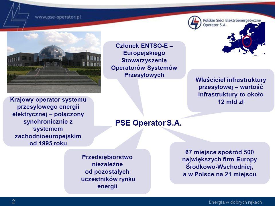 Energia w dobrych rękach 2 Członek ENTSO-E – Europejskiego Stowarzyszenia Operatorów Systemów Przesyłowych Przedsiębiorstwo niezależne od pozostałych