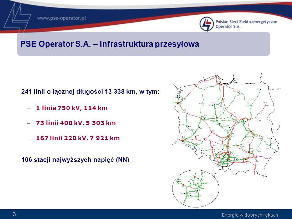 Energia w dobrych rękach 3 241 linii o łącznej długości 13 338 km, w tym: 1 linia 750 kV, 114 km 73 linii 400 kV, 5 303 km 167 linii 220 kV, 7 921 km
