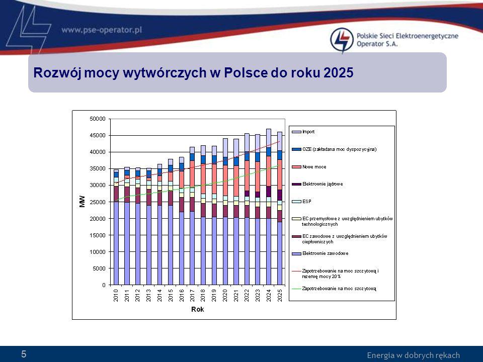 Energia w dobrych rękach 55 Rozwój mocy wytwórczych w Polsce do roku 2025