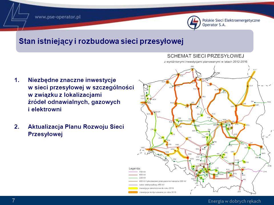 Energia w dobrych rękach 77 Stan istniejący i rozbudowa sieci przesyłowej 1.Niezbędne znaczne inwestycje w sieci przesyłowej w szczególności w związku