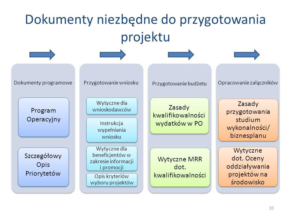 Dokumenty niezbędne do przygotowania projektu Dokumenty programowe Program Operacyjny Szczegółowy Opis Priorytetów Przygotowanie wniosku Wytyczne dla