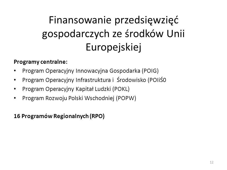 Finansowanie przedsięwzięć gospodarczych ze środków Unii Europejskiej Programy centralne: Program Operacyjny Innowacyjna Gospodarka (POIG) Program Ope