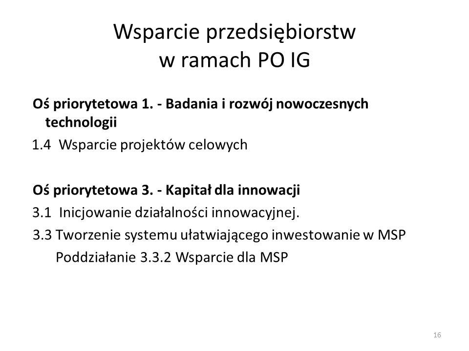 Wsparcie przedsiębiorstw w ramach PO IG Oś priorytetowa 1. - Badania i rozwój nowoczesnych technologii 1.4 Wsparcie projektów celowych Oś priorytetowa
