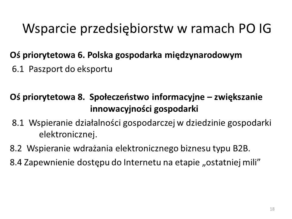 Wsparcie przedsiębiorstw w ramach PO IG Oś priorytetowa 6. Polska gospodarka międzynarodowym 6.1 Paszport do eksportu Oś priorytetowa 8. Społeczeństwo