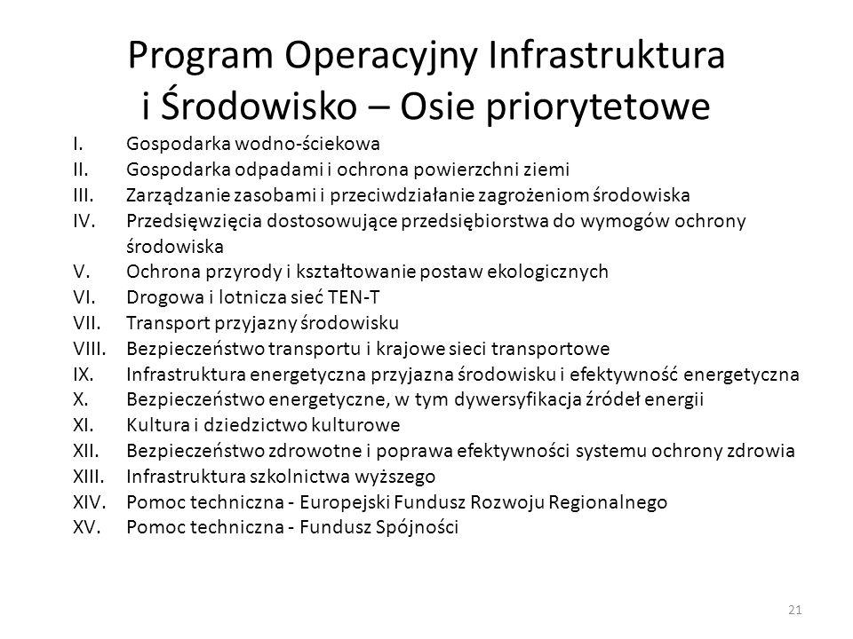 Program Operacyjny Infrastruktura i Środowisko – Osie priorytetowe I.Gospodarka wodno-ściekowa II.Gospodarka odpadami i ochrona powierzchni ziemi III.