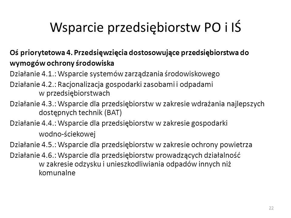 Wsparcie przedsiębiorstw PO i IŚ Oś priorytetowa 4. Przedsięwzięcia dostosowujące przedsiębiorstwa do wymogów ochrony środowiska Działanie 4.1.: Wspar
