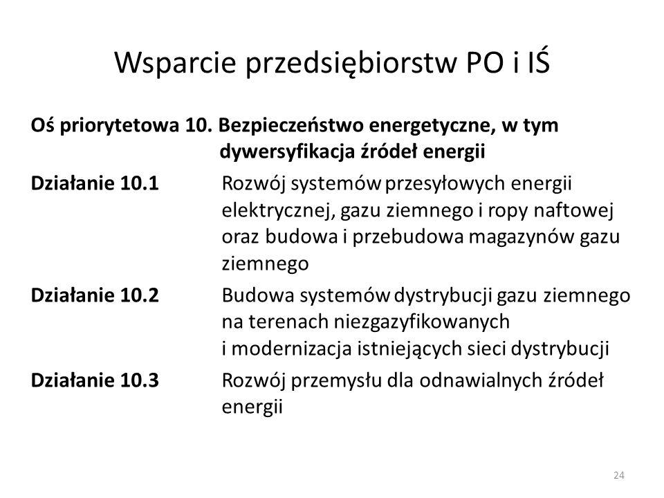 Wsparcie przedsiębiorstw PO i IŚ Oś priorytetowa 10. Bezpieczeństwo energetyczne, w tym dywersyfikacja źródeł energii Działanie 10.1 Rozwój systemów p