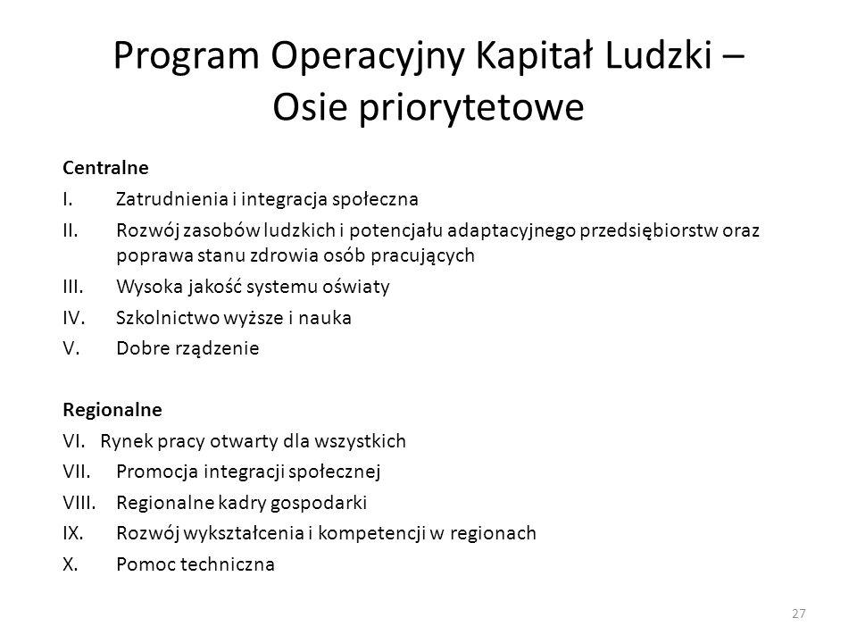 Program Operacyjny Kapitał Ludzki – Osie priorytetowe Centralne I.Zatrudnienia i integracja społeczna II.Rozwój zasobów ludzkich i potencjału adaptacy