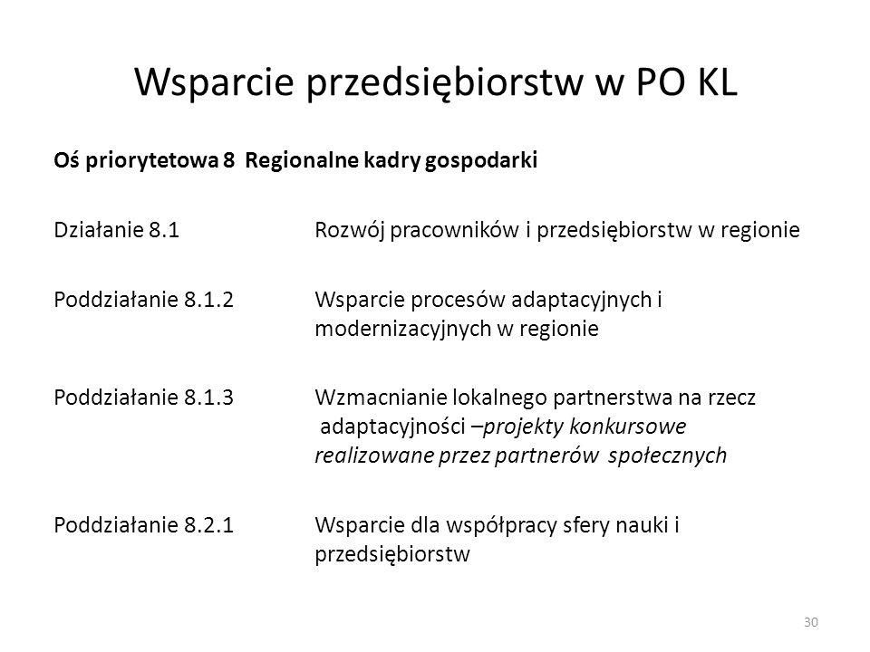 Wsparcie przedsiębiorstw w PO KL Oś priorytetowa 8 Regionalne kadry gospodarki Działanie 8.1 Rozwój pracowników i przedsiębiorstw w regionie Poddziała
