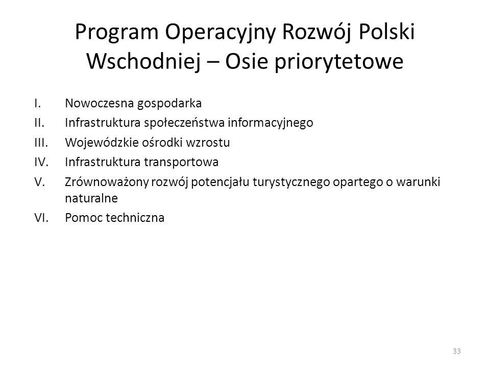 Program Operacyjny Rozwój Polski Wschodniej – Osie priorytetowe I.Nowoczesna gospodarka II.Infrastruktura społeczeństwa informacyjnego III.Wojewódzkie