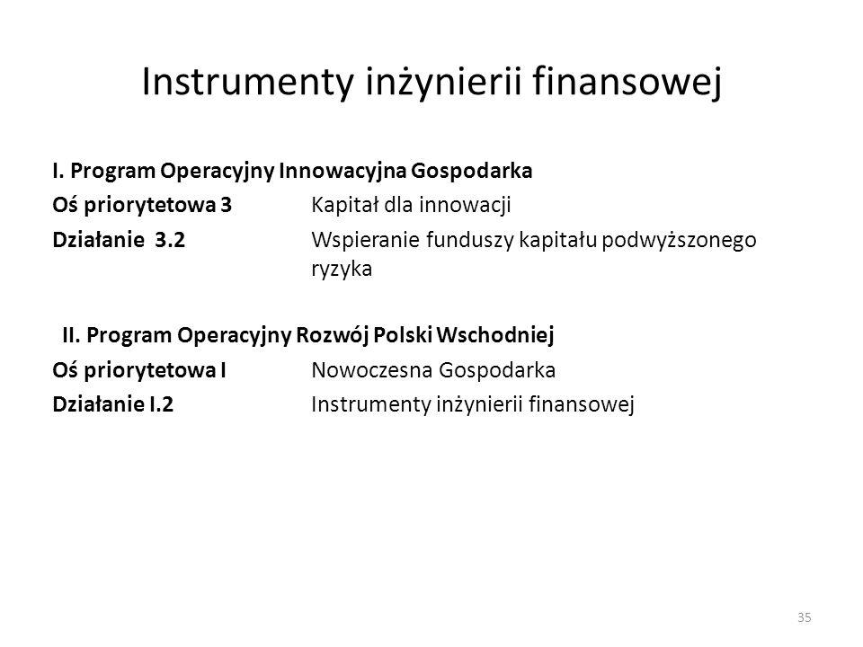 Instrumenty inżynierii finansowej I. Program Operacyjny Innowacyjna Gospodarka Oś priorytetowa 3Kapitał dla innowacji Działanie 3.2 Wspieranie fundusz