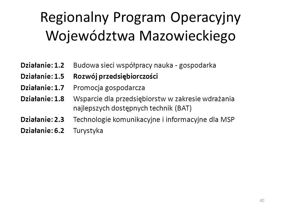 Regionalny Program Operacyjny Województwa Mazowieckiego Działanie: 1.2 Budowa sieci współpracy nauka - gospodarka Działanie: 1.5 Rozwój przedsiębiorcz