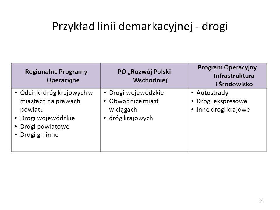 Przykład linii demarkacyjnej - drogi Regionalne Programy Operacyjne PO Rozwój Polski Wschodniej Program Operacyjny Infrastruktura i Środowisko Odcinki