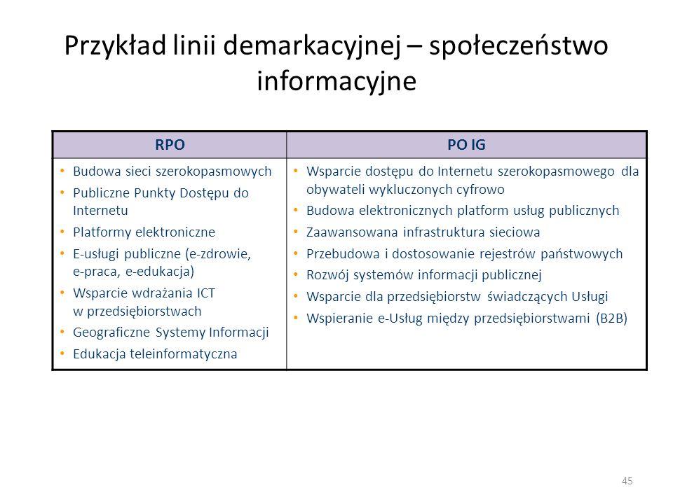Przykład linii demarkacyjnej – społeczeństwo informacyjne 45 RPOPO IG Budowa sieci szerokopasmowych Publiczne Punkty Dostępu do Internetu Platformy el