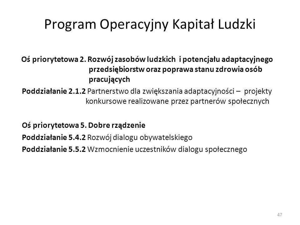 Program Operacyjny Kapitał Ludzki Oś priorytetowa 2. Rozwój zasobów ludzkich i potencjału adaptacyjnego przedsiębiorstw oraz poprawa stanu zdrowia osó
