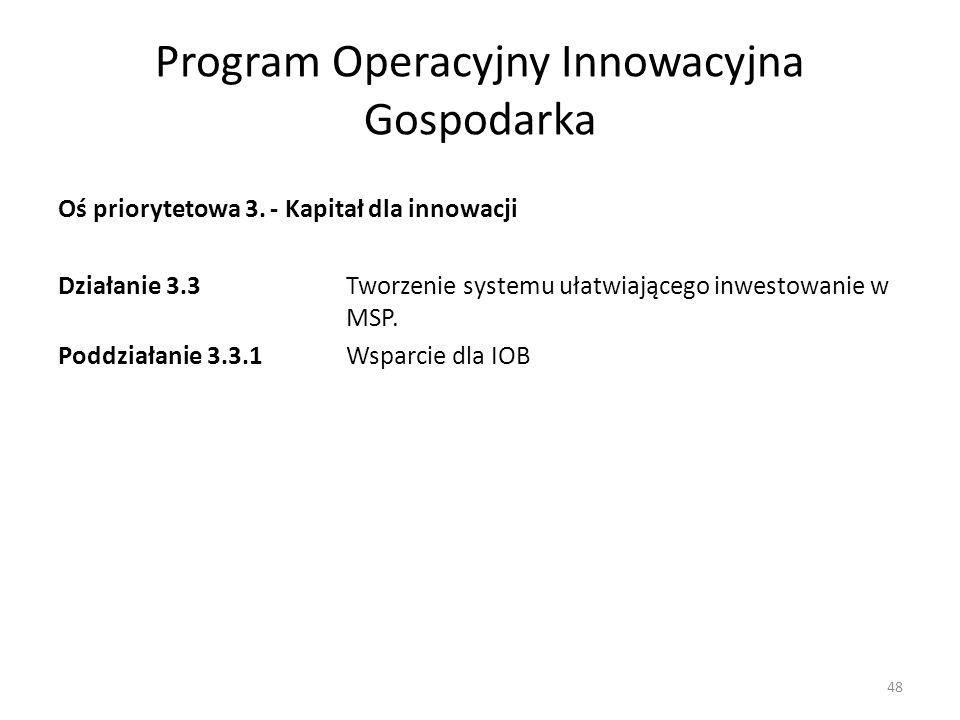 Program Operacyjny Innowacyjna Gospodarka Oś priorytetowa 3. - Kapitał dla innowacji Działanie 3.3 Tworzenie systemu ułatwiającego inwestowanie w MSP.