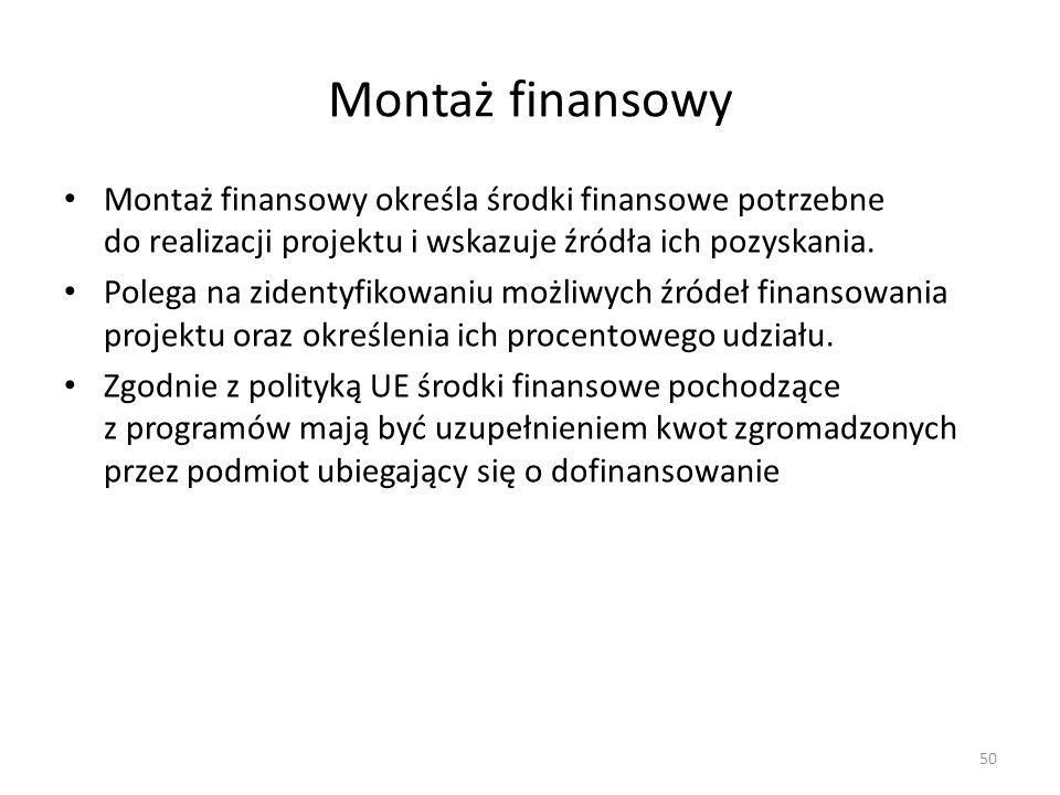 Montaż finansowy Montaż finansowy określa środki finansowe potrzebne do realizacji projektu i wskazuje źródła ich pozyskania. Polega na zidentyfikowan