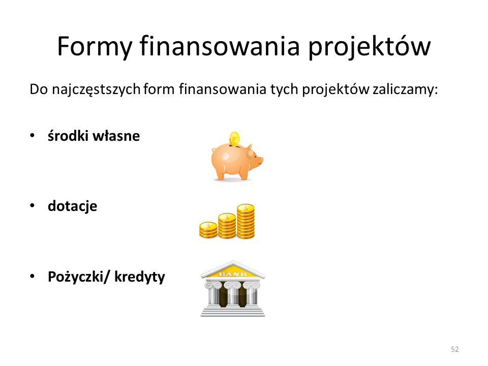 Formy finansowania projektów Do najczęstszych form finansowania tych projektów zaliczamy: środki własne dotacje Pożyczki/ kredyty 52