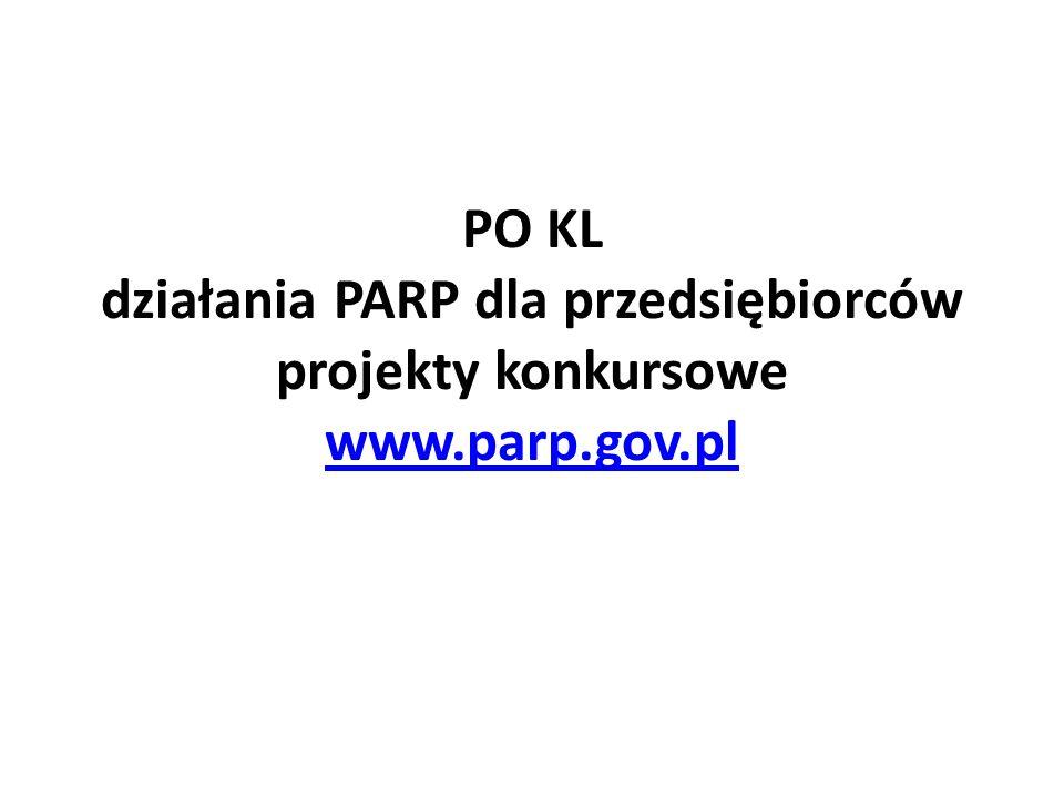 PO KL działania PARP dla przedsiębiorców projekty konkursowe www.parp.gov.pl www.parp.gov.pl