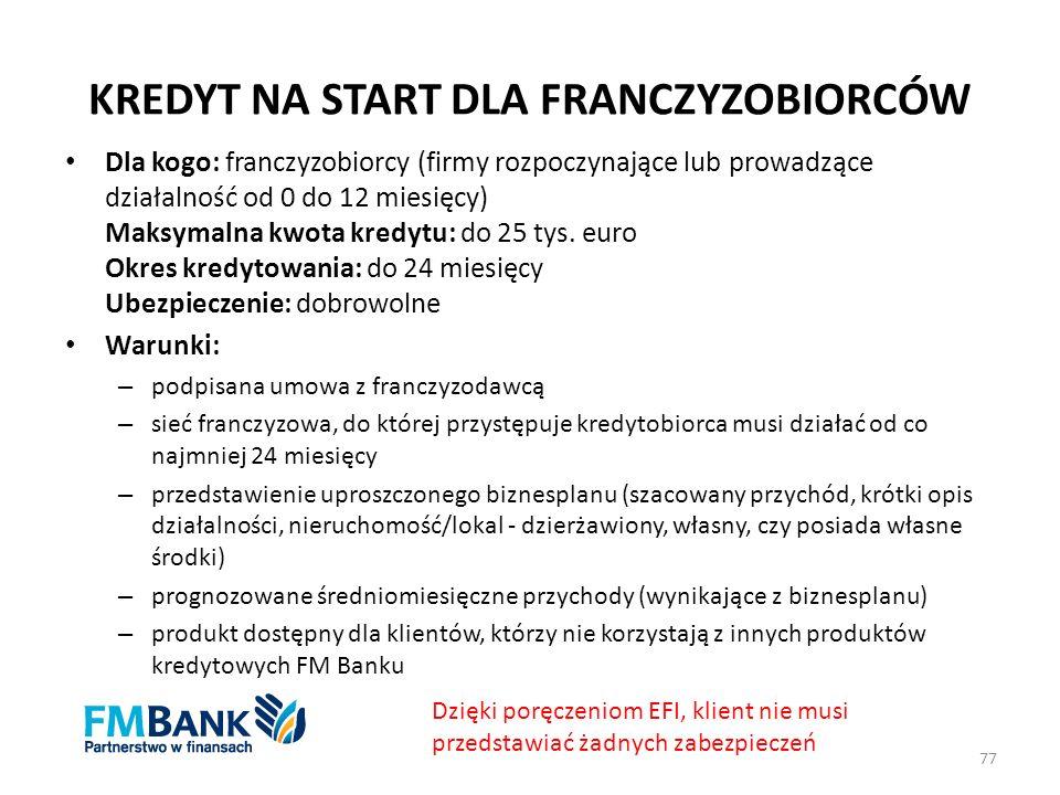 KREDYT NA START DLA FRANCZYZOBIORCÓW Dla kogo: franczyzobiorcy (firmy rozpoczynające lub prowadzące działalność od 0 do 12 miesięcy) Maksymalna kwota