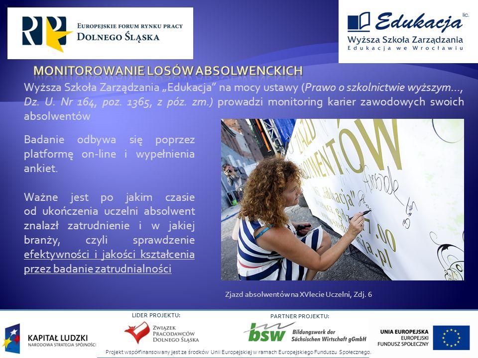 Projekt współfinansowany jest ze środków Unii Europejskiej w ramach Europejskiego Funduszu Społecznego. LIDER PROJEKTU: PARTNER PROJEKTU: Badanie odby