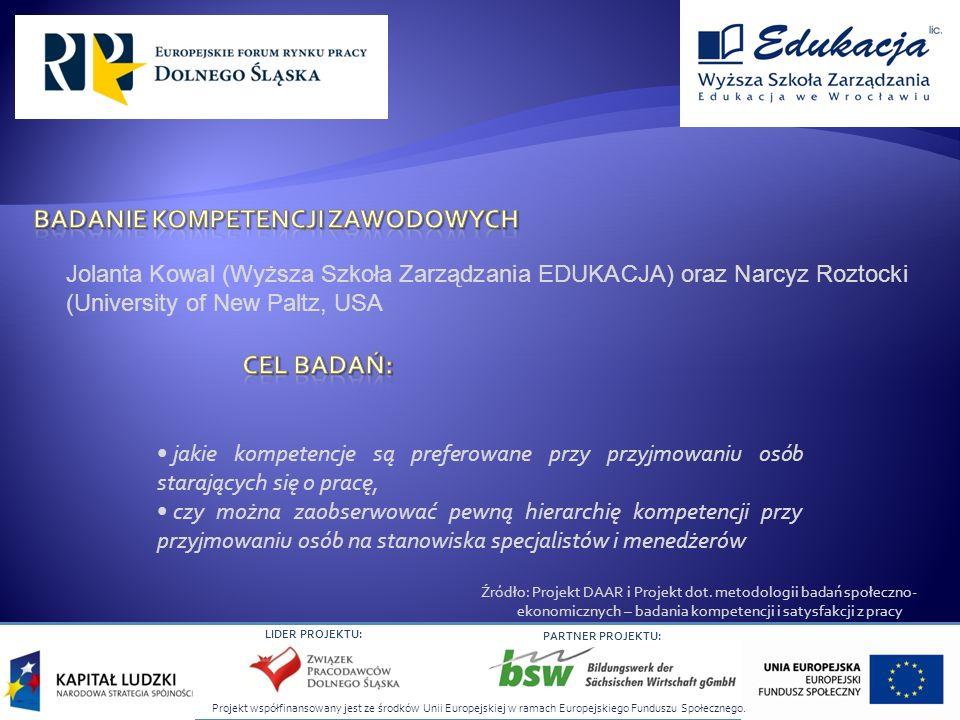 Projekt współfinansowany jest ze środków Unii Europejskiej w ramach Europejskiego Funduszu Społecznego. LIDER PROJEKTU: PARTNER PROJEKTU: Jolanta Kowa