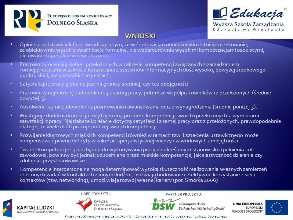 Projekt współfinansowany jest ze środków Unii Europejskiej w ramach Europejskiego Funduszu Społecznego. LIDER PROJEKTU: PARTNER PROJEKTU: Opinie przed