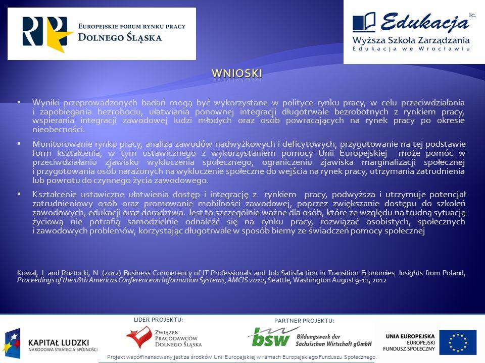 Projekt współfinansowany jest ze środków Unii Europejskiej w ramach Europejskiego Funduszu Społecznego. LIDER PROJEKTU: PARTNER PROJEKTU: Wyniki przep
