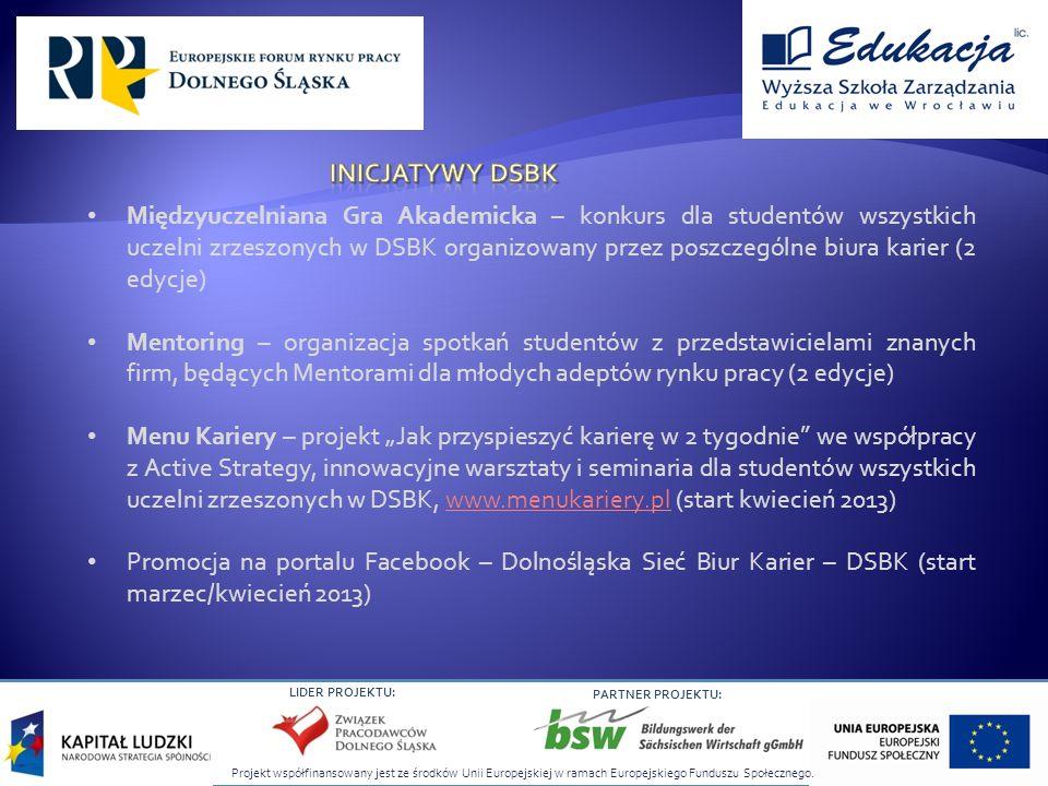 Projekt współfinansowany jest ze środków Unii Europejskiej w ramach Europejskiego Funduszu Społecznego. LIDER PROJEKTU: PARTNER PROJEKTU: Międzyuczeln